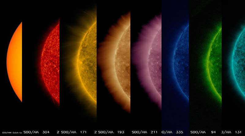 Images of the sun in various wavelengths