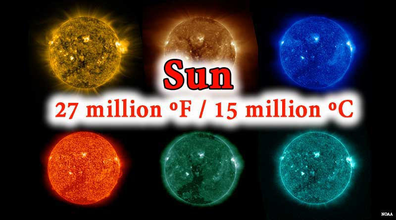 sun facts thumbnail