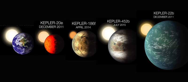 Are aliens real - Kepler planet photo by Kepler space telescope