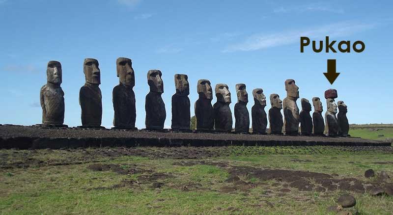 Ahu Tongariki - Pukao - Easter Island